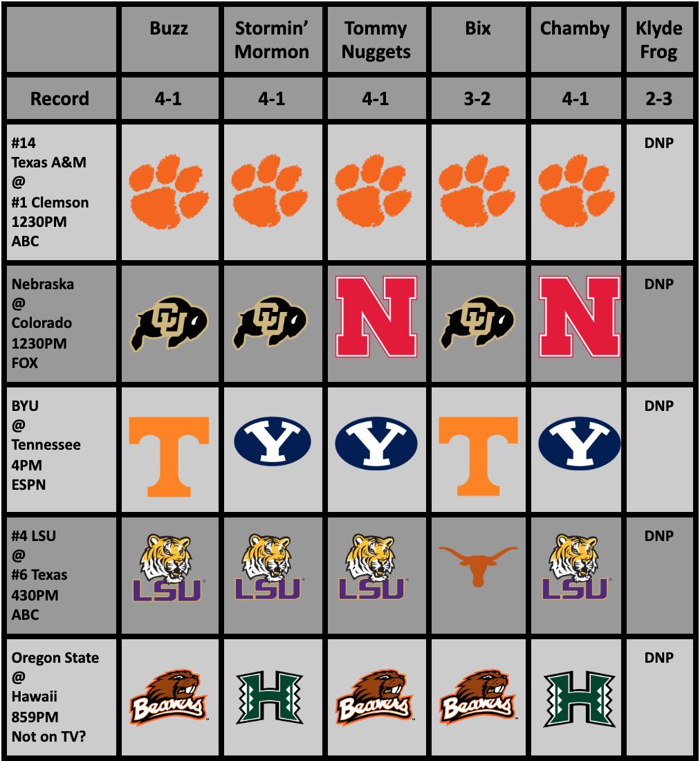 College Football Rankings And Picks: Week2
