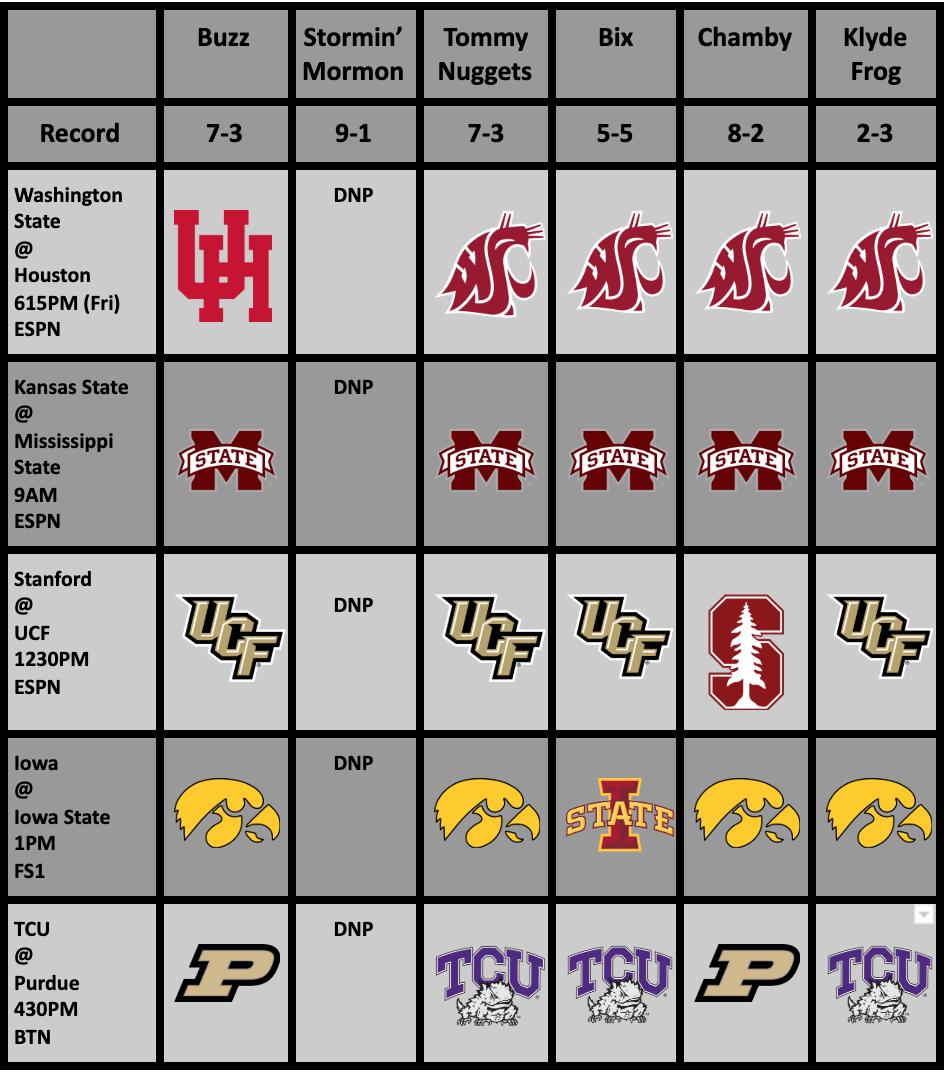 College Football Rankings And Picks: Week3