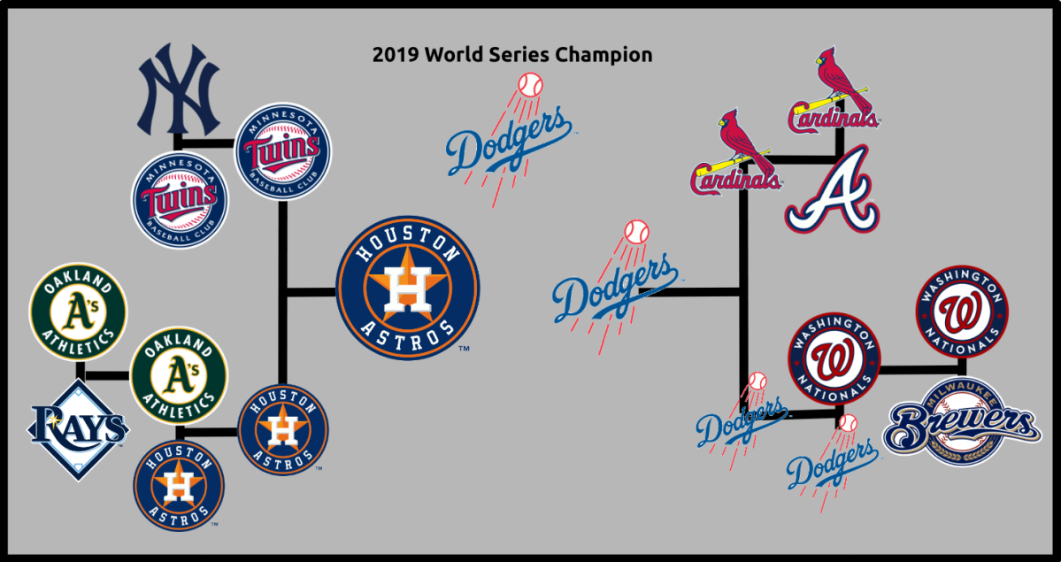 MLB Playoffs 2019: The Definitive Prediction Special EditionExclusive