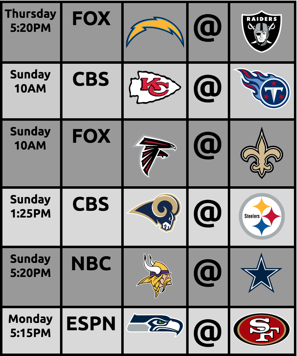 The Portland Metro Area Gets Alright NFL Games: Week10