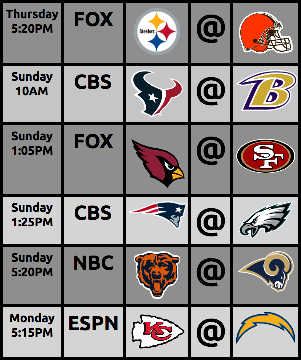 The Portland Metro Area Gets Boring NFL Games: Week11