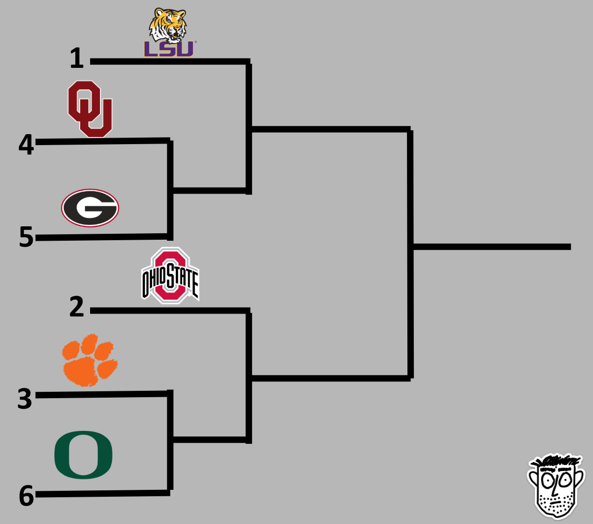 What If…College Football PlayoffScenarios