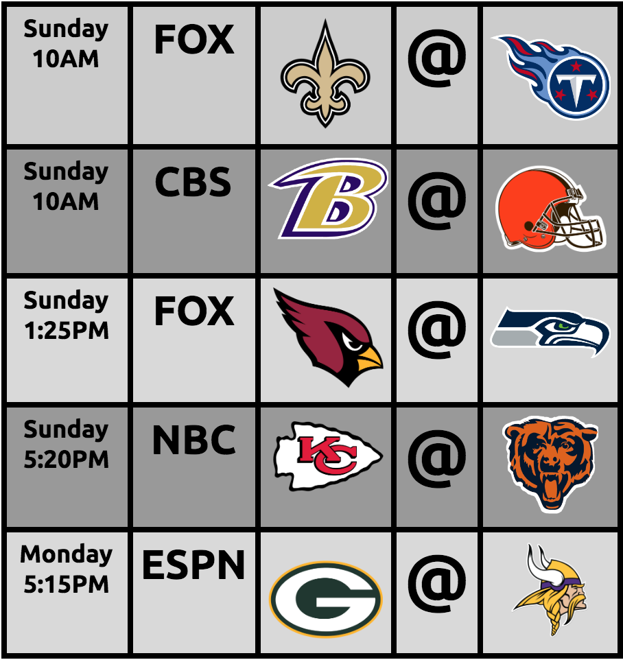 The Portland Metro Area Gets ASS NFL Games: Week16